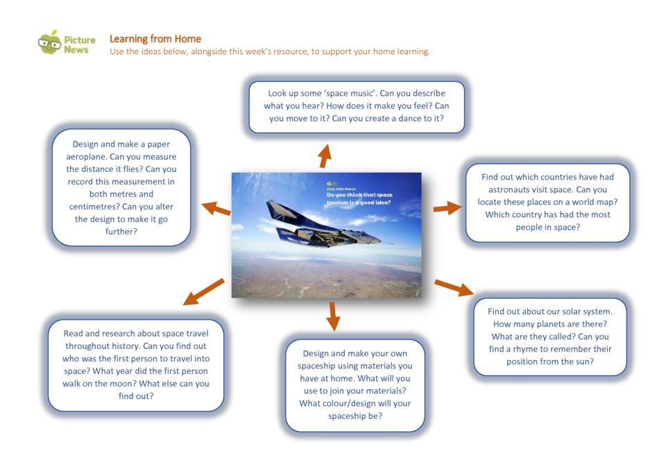 thumbnail of Paper Aeroplane