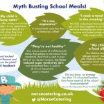 thumbnail of Norse Catering School Meal Leaflet for Parents