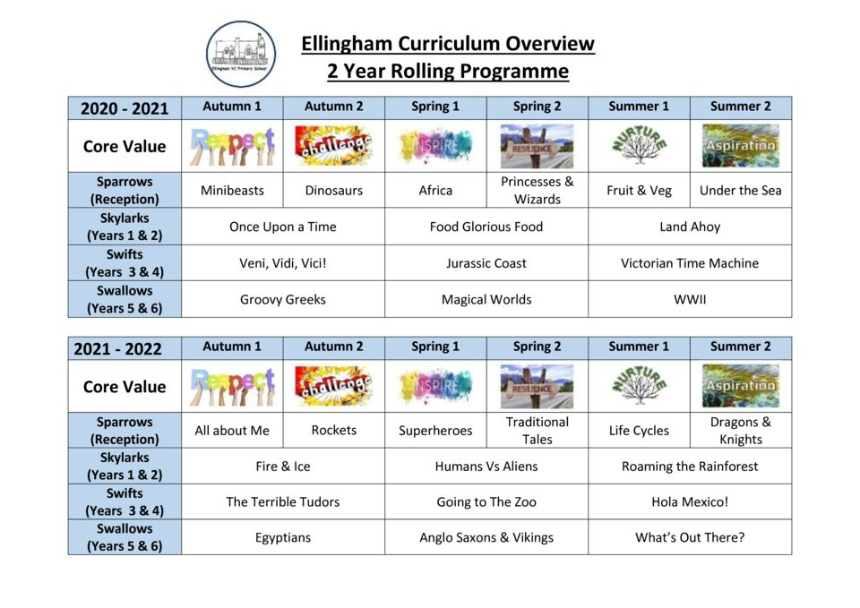 thumbnail of Ellingham VC Curriculum Overview 2020